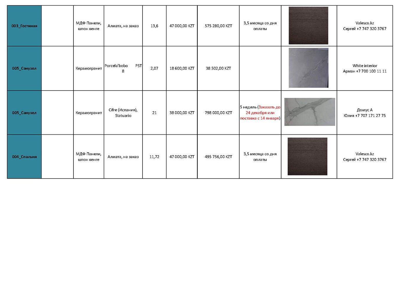 К3 - Материал отделка - Финальная_Страница_3